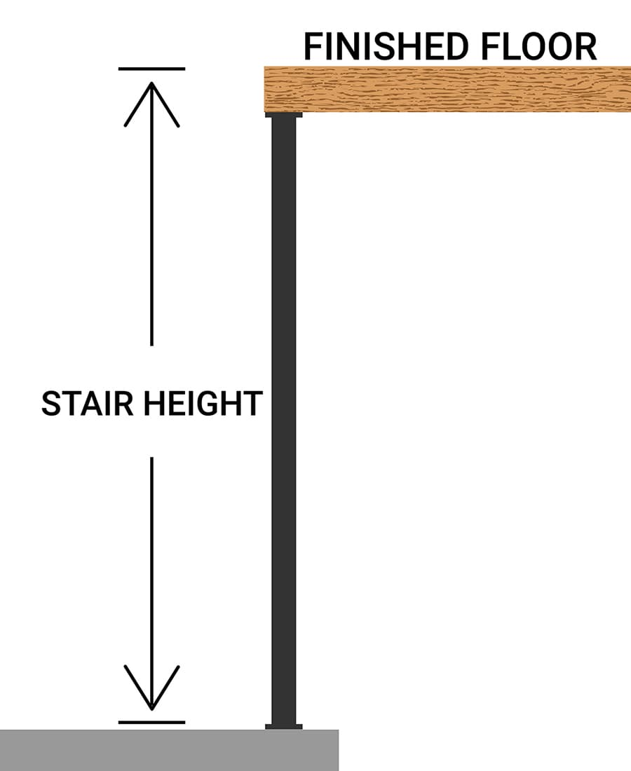 For Stair Height, Measure Floor to Floor