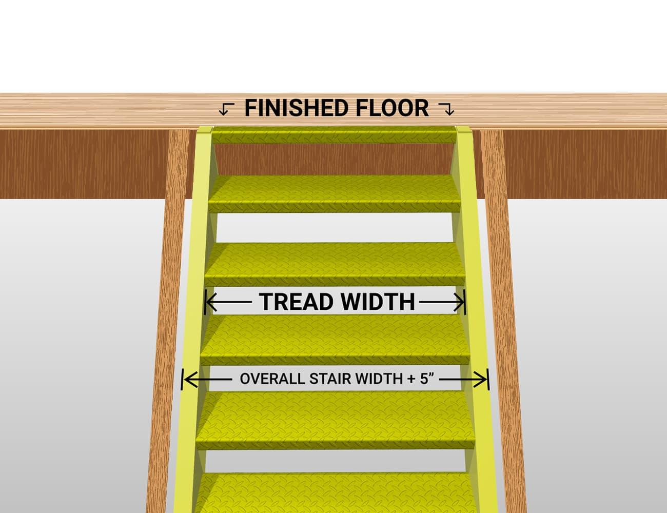 Stair Width Measurement Diagram