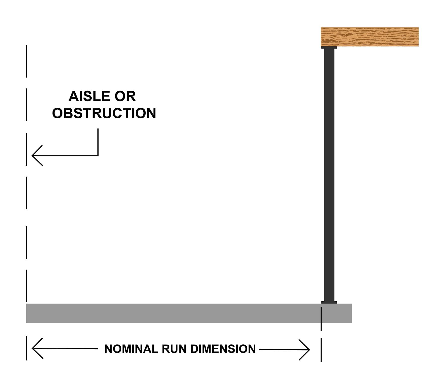Stair Run Dimension